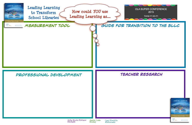 Leading Learning Implementation Ideas