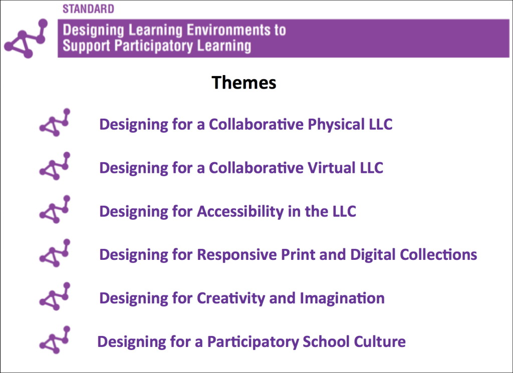 LL Learning Environments