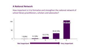 CVSL Survey